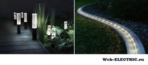 Светодиодный светильник для ландшафтного освещения