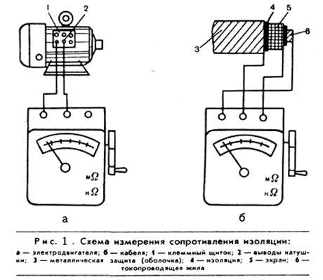 Как проводить измерения сопротивления кабелей