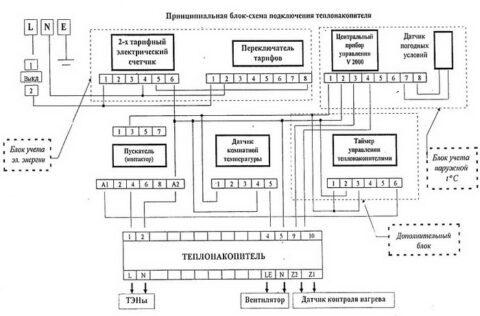 Схема установки теплонакопителя