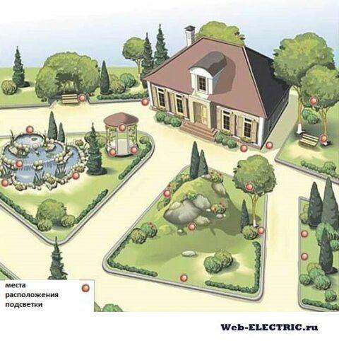 План освещения двора
