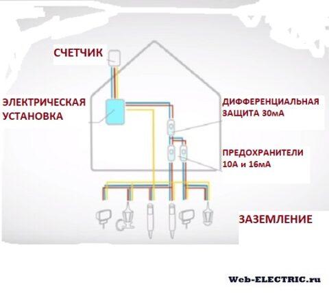 План освещения двора схема