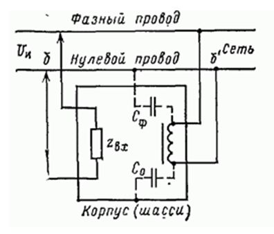 Измерение помех электросети