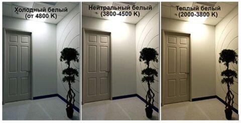 Разница в освещении