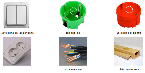 Составные части электропроводки