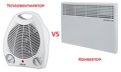 Тепловентилятор или конвектор