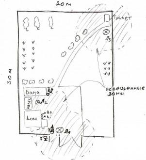 Схема освещения участка
