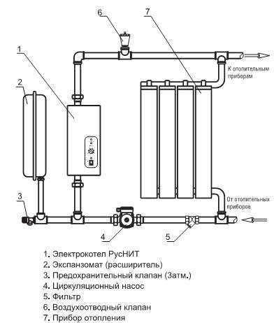 Схема монтажа электрокотла