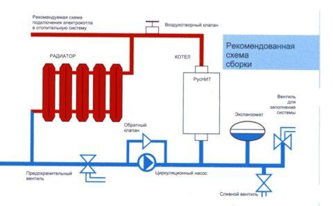 Монтаж электрокотла отопления