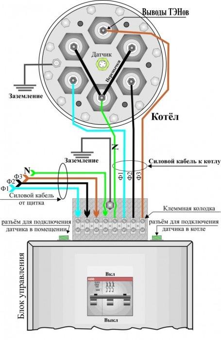 Проводка электрокотла отопления