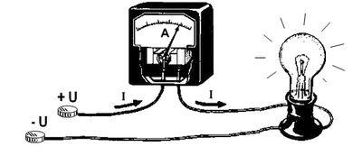 Подключение для измерения силы тока