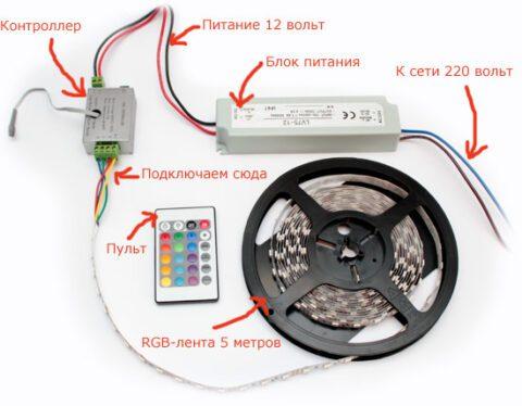 Управление контроллером светодиодной ленты