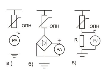 Замер тока проводимости