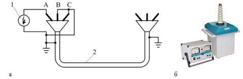 Проверка изоляции кабеля