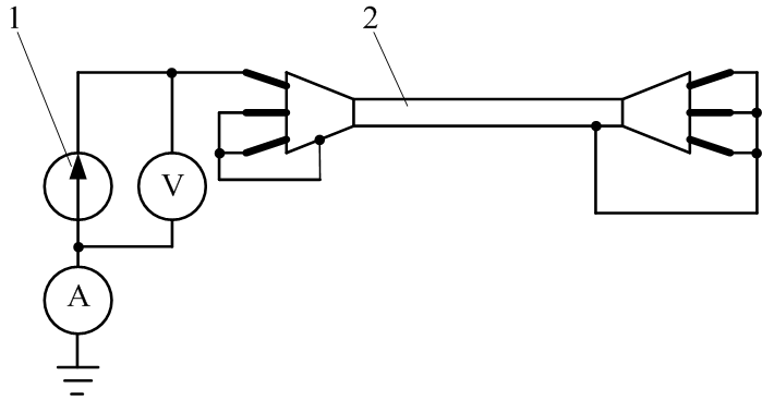 Метод амперметра-вольтметра
