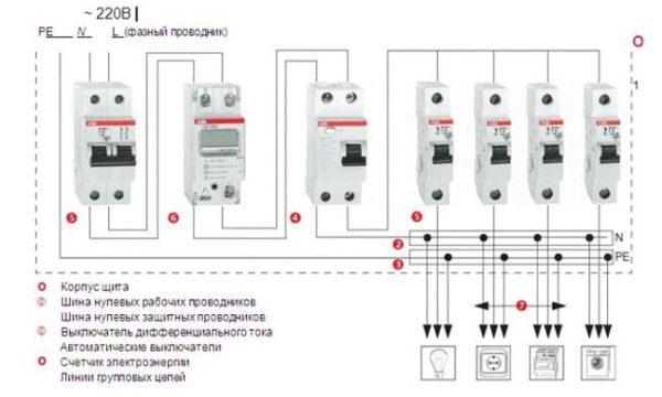 монтаж двухполюсного автомата