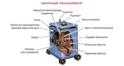 Стандартная схема и модификации