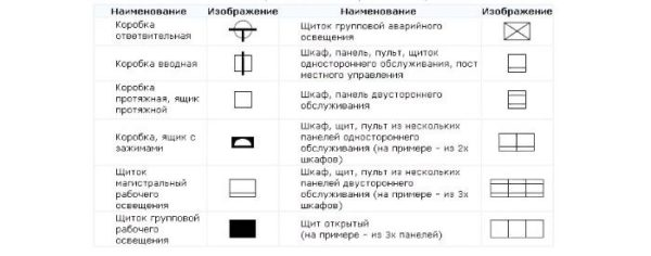 примеры обозначений 1