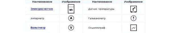 условные обозначения 2