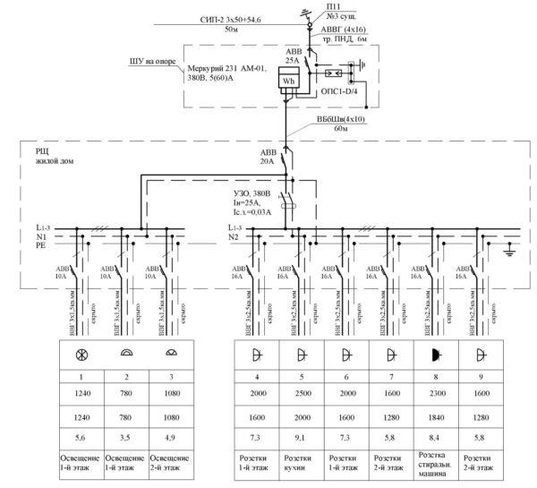 трехфазная схема электрощита