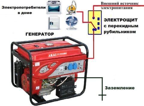 монтаж генератора через рубильник