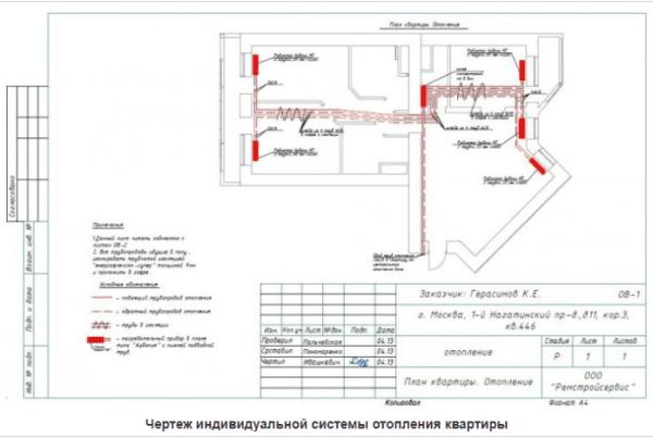 чертеж индивидуального отопления квартиры