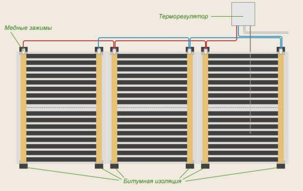 схема расположения инфракрасной пленки