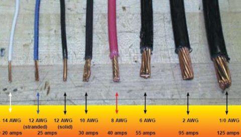 американское сечение кабеля awg