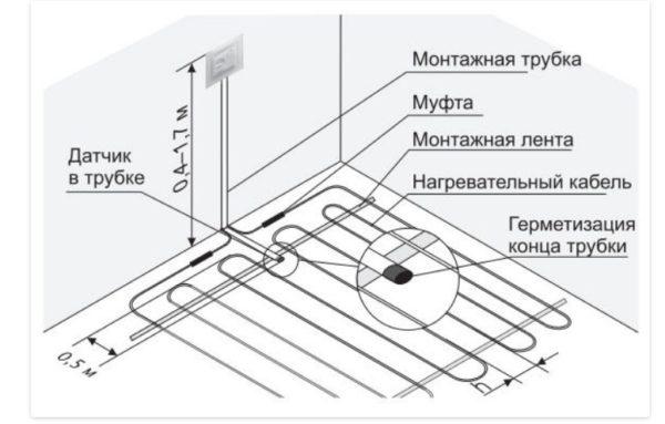 как устанавливать терморегулятор